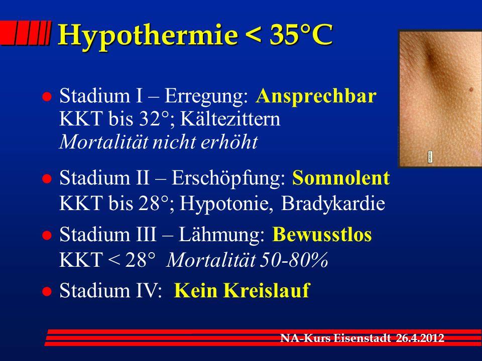 Hypothermie < 35°C Stadium I – Erregung: Ansprechbar KKT bis 32°; Kältezittern Mortalität nicht erhöht.