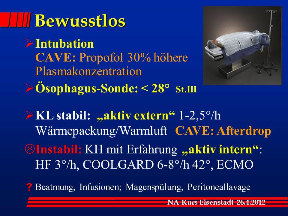 Bewusstlos Intubation CAVE: Propofol 30% höhere Plasmakonzentration