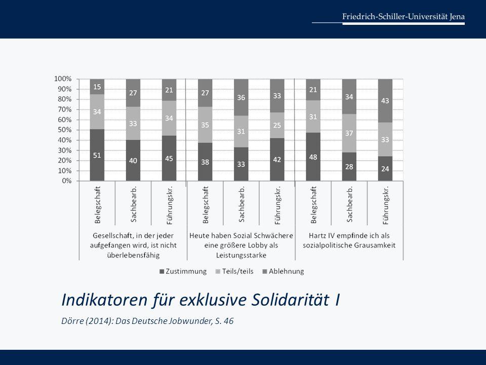 Indikatoren für exklusive Solidarität I