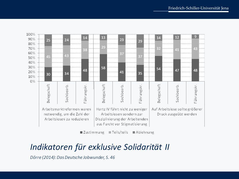Indikatoren für exklusive Solidarität II