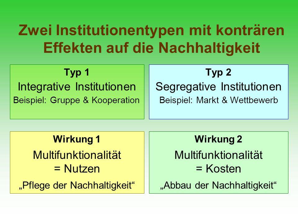 Zwei Institutionentypen mit konträren Effekten auf die Nachhaltigkeit