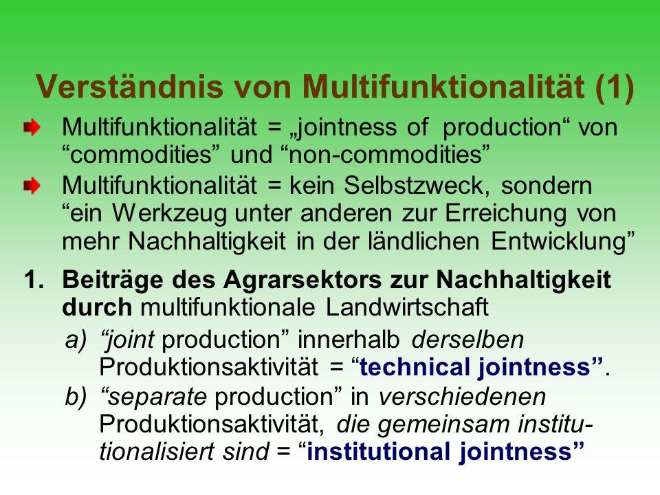 Verständnis von Multifunktionalität (1)
