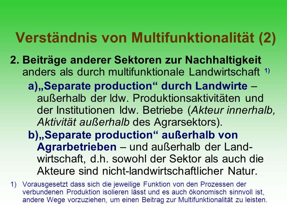 Verständnis von Multifunktionalität (2)