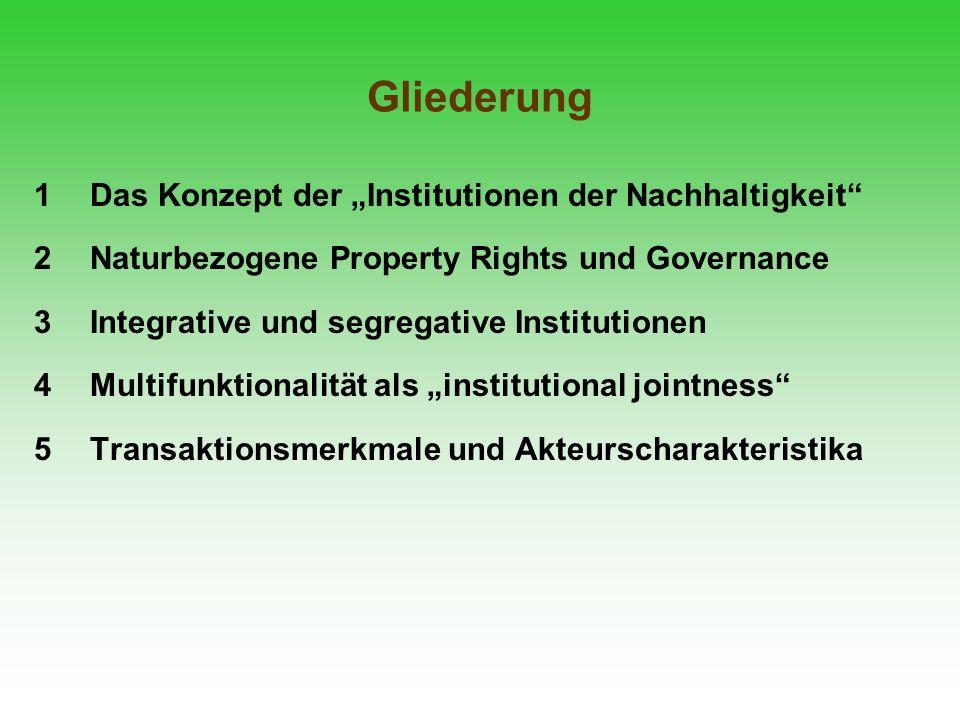"""Gliederung 1 Das Konzept der """"Institutionen der Nachhaltigkeit"""
