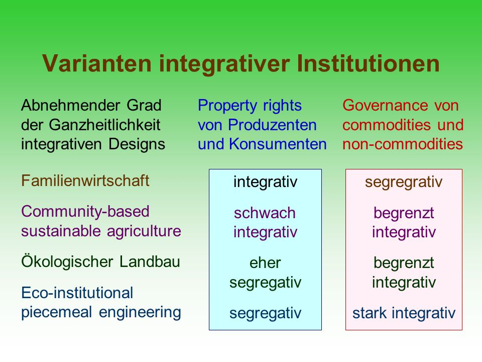 Varianten integrativer Institutionen