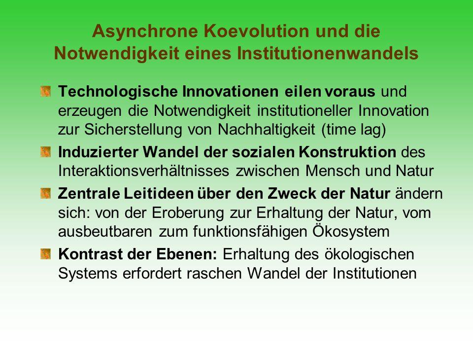 Asynchrone Koevolution und die Notwendigkeit eines Institutionenwandels