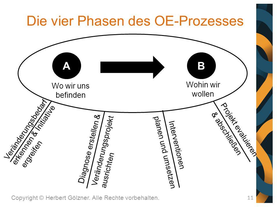 Die vier Phasen des OE-Prozesses