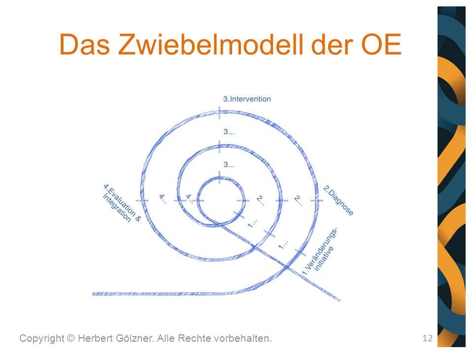 Das Zwiebelmodell der OE