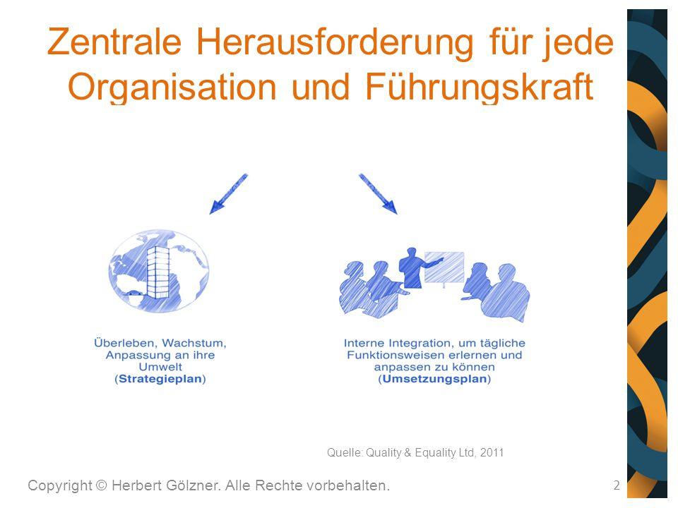 Zentrale Herausforderung für jede Organisation und Führungskraft