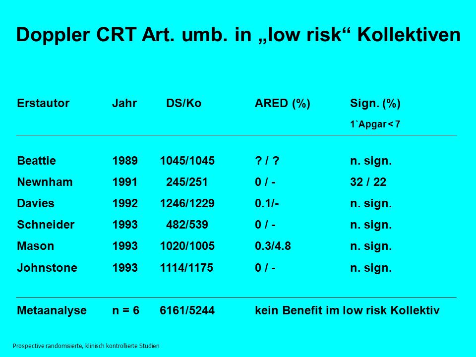 "Doppler CRT Art. umb. in ""low risk Kollektiven"