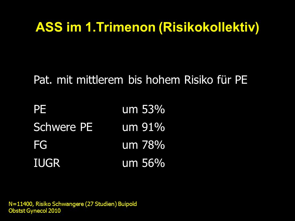 ASS im 1.Trimenon (Risikokollektiv)