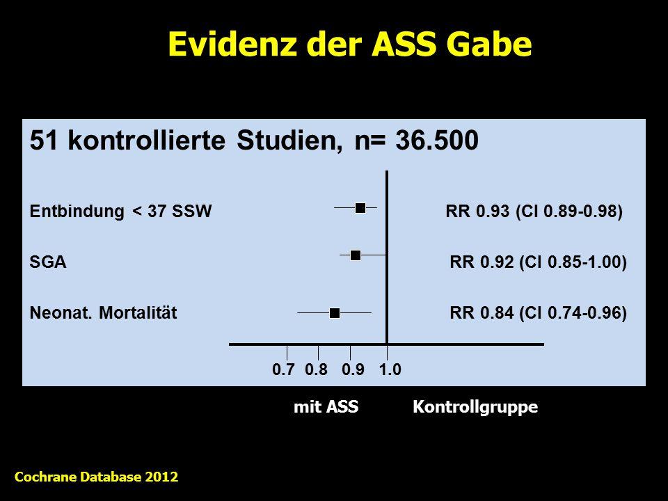 Evidenz der ASS Gabe 51 kontrollierte Studien, n= 36.500