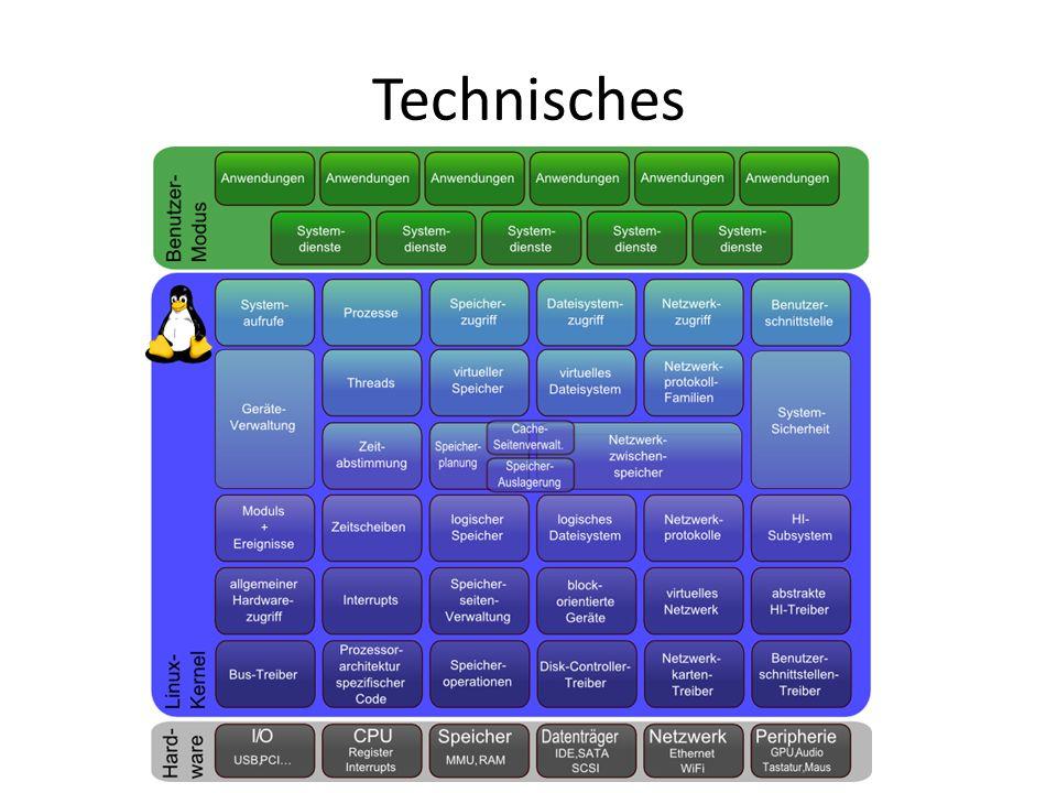 Technisches