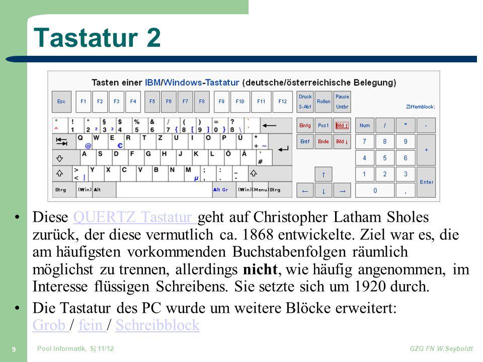 Tastatur 2