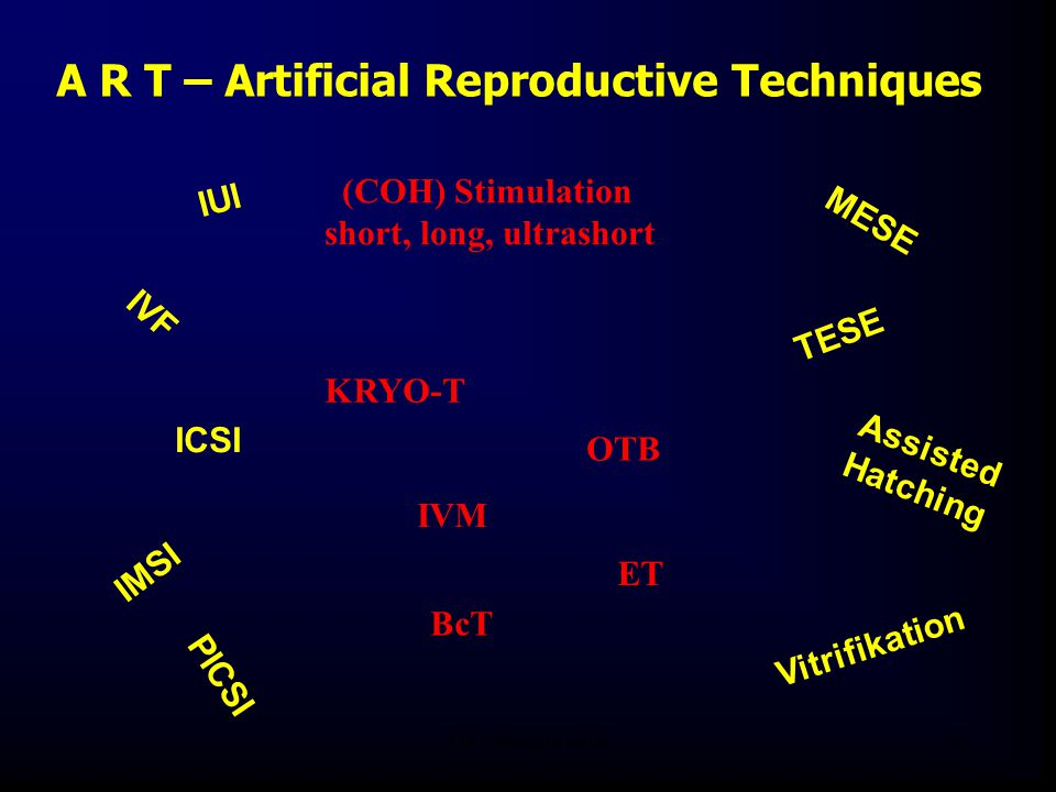 A R T – Artificial Reproductive Techniques