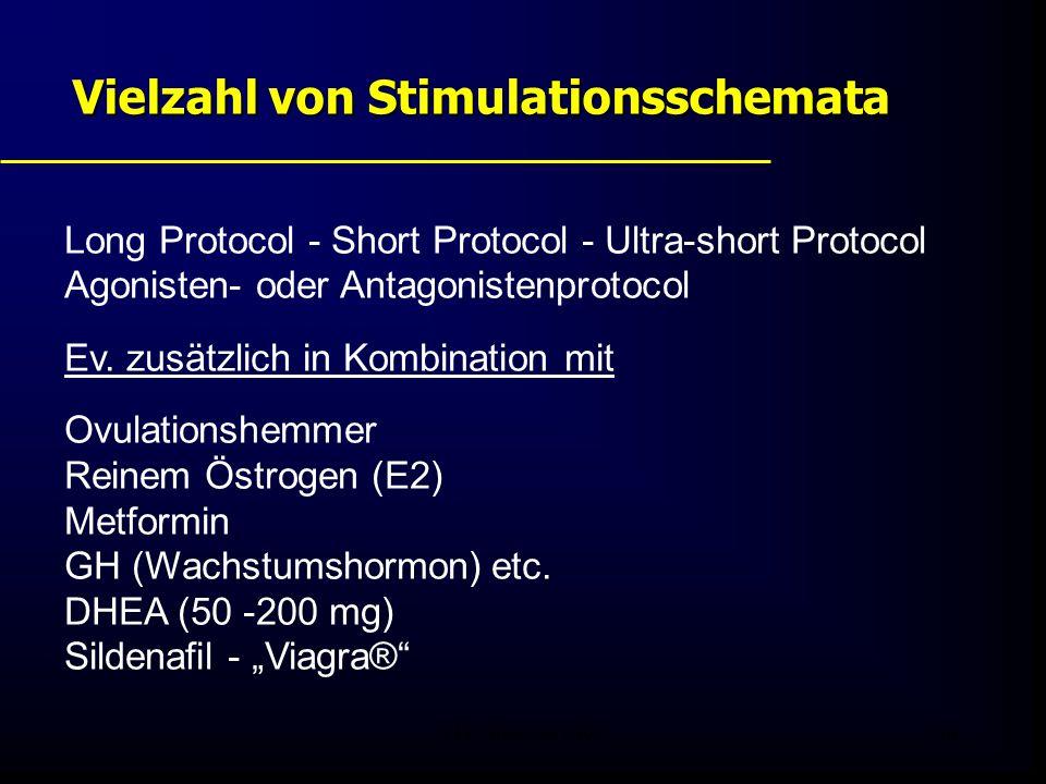 Vielzahl von Stimulationsschemata