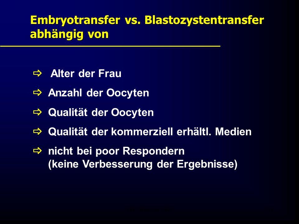 Embryotransfer vs. Blastozystentransfer abhängig von
