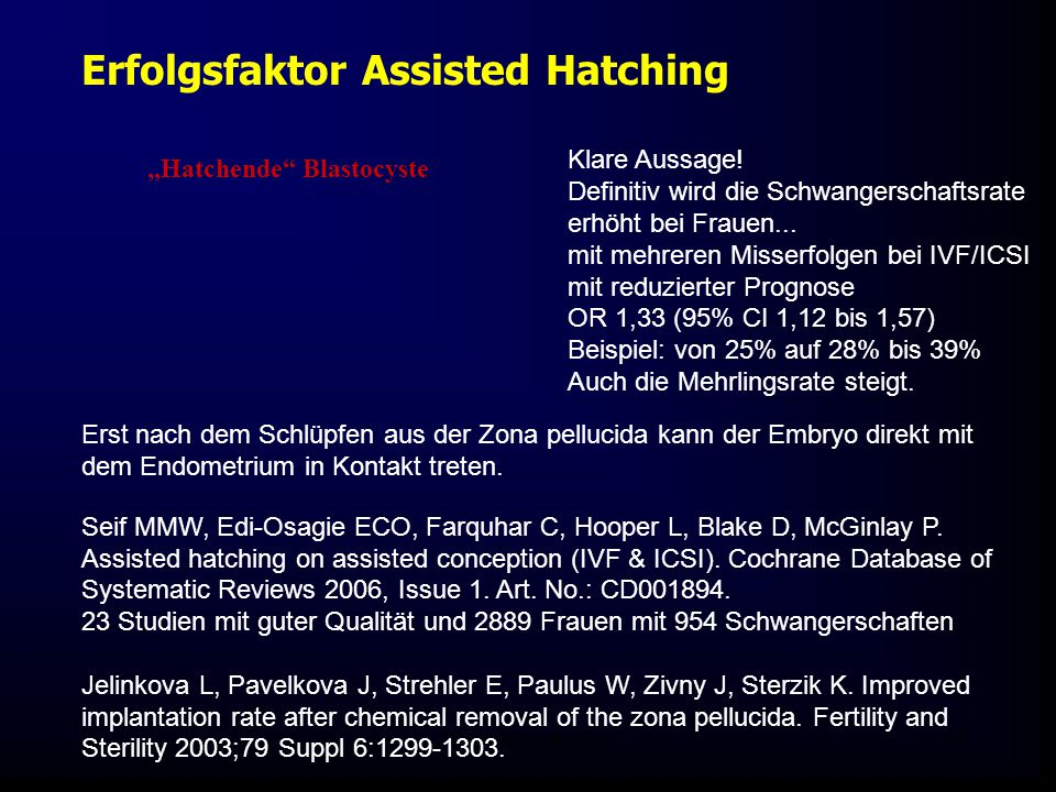Erfolgsfaktor Assisted Hatching