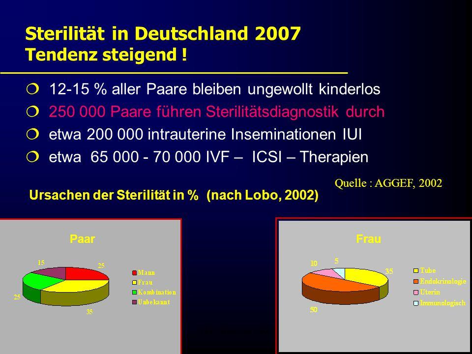 Sterilität in Deutschland 2007 Tendenz steigend !
