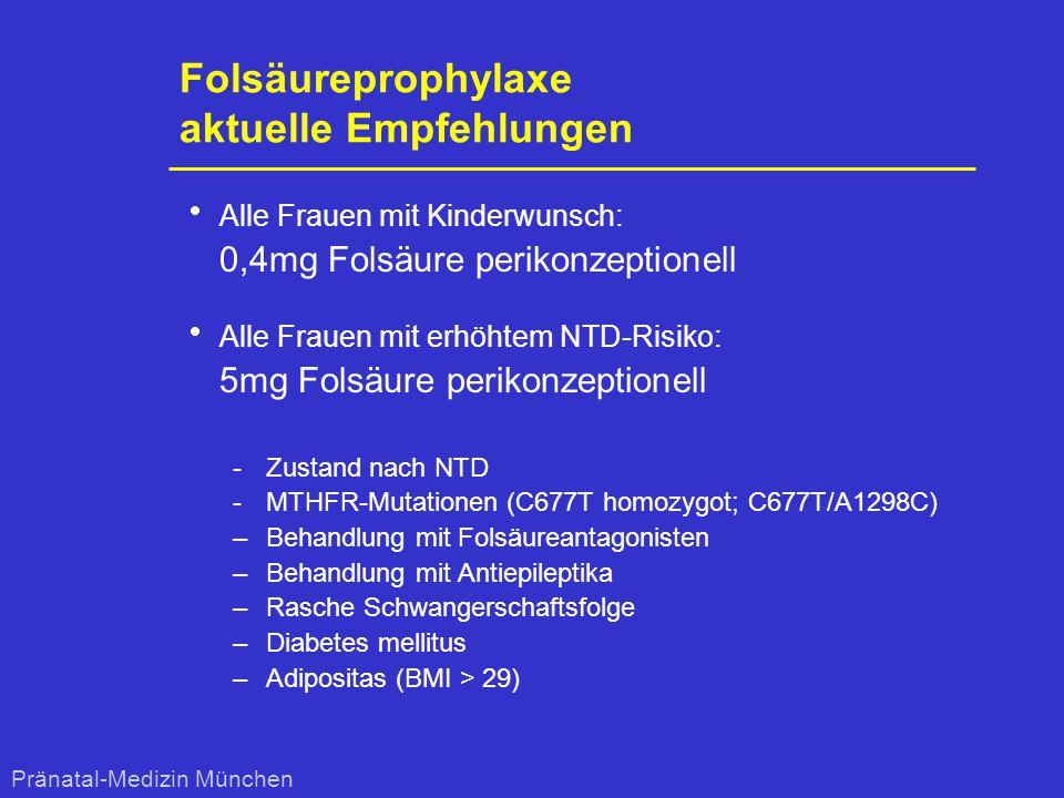 Folsäureprophylaxe aktuelle Empfehlungen