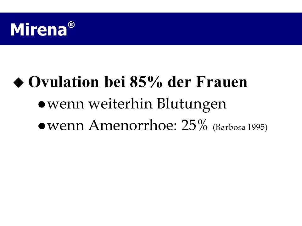 Ovulation bei 85% der Frauen