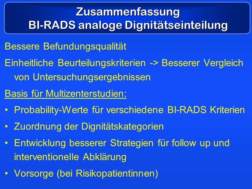 Zusammenfassung BI-RADS analoge Dignitätseinteilung