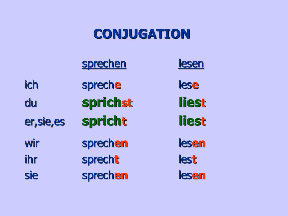 CONJUGATION liest sprechen ich spreche du sprichst er,sie,es spricht