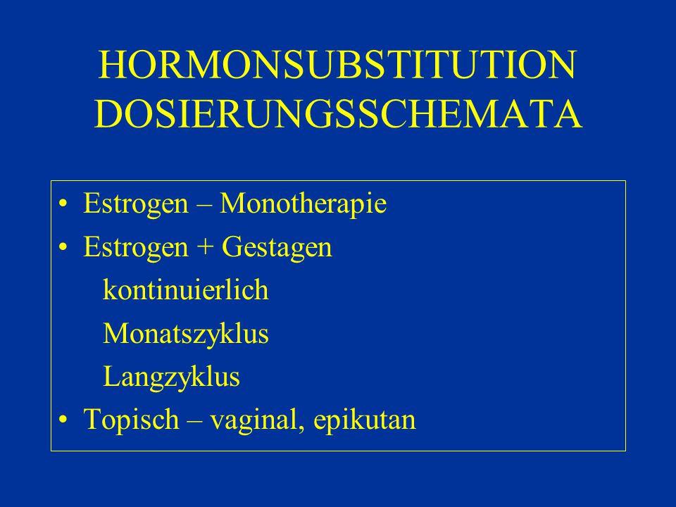 HORMONSUBSTITUTION DOSIERUNGSSCHEMATA