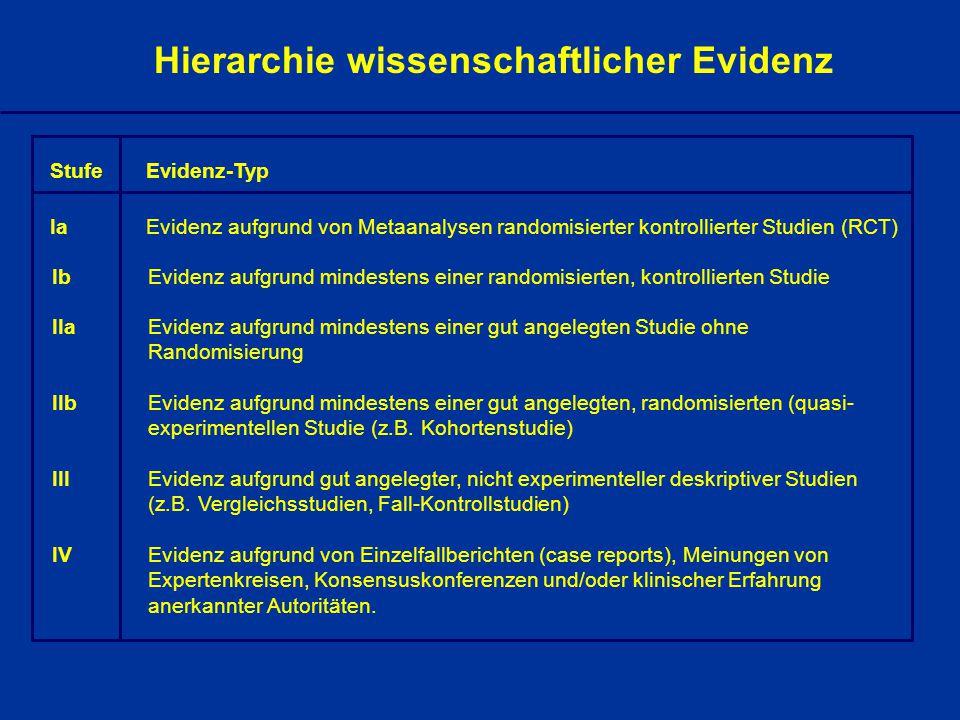Hierarchie wissenschaftlicher Evidenz