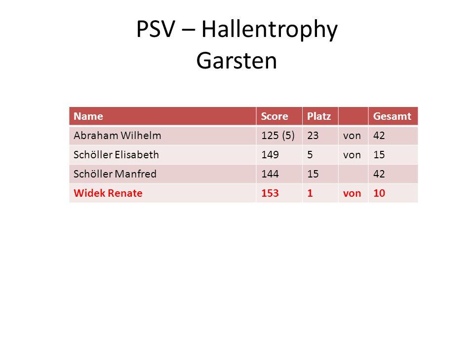 PSV – Hallentrophy Garsten