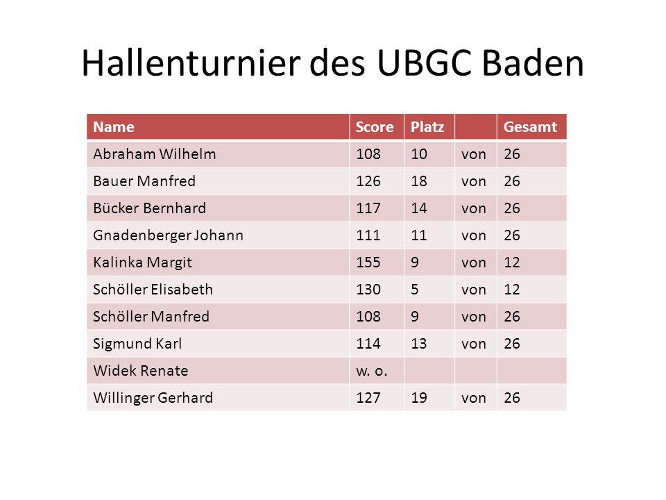 Hallenturnier des UBGC Baden