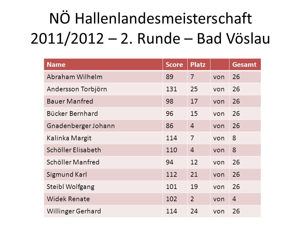 NÖ Hallenlandesmeisterschaft 2011/2012 – 2. Runde – Bad Vöslau