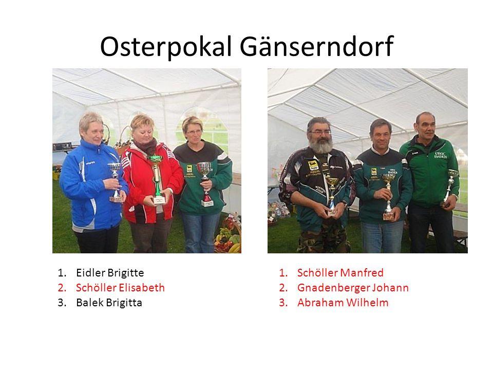 Osterpokal Gänserndorf