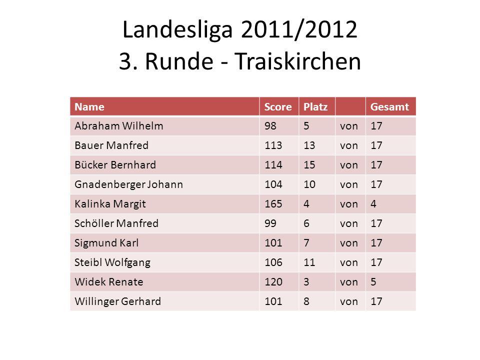 Landesliga 2011/2012 3. Runde - Traiskirchen