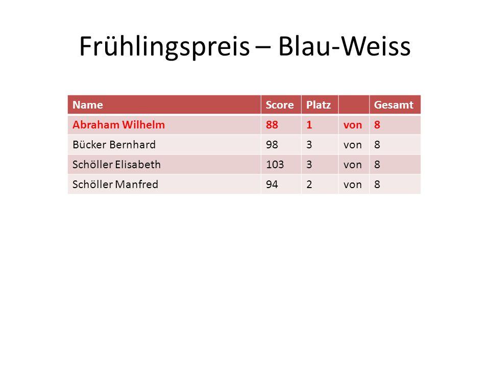 Frühlingspreis – Blau-Weiss