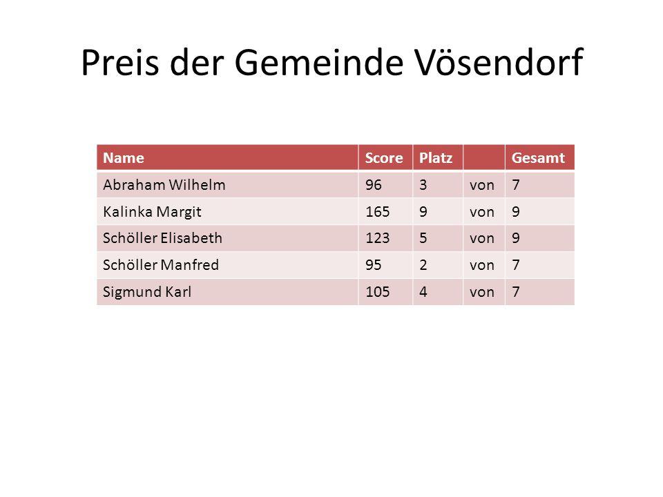 Preis der Gemeinde Vösendorf