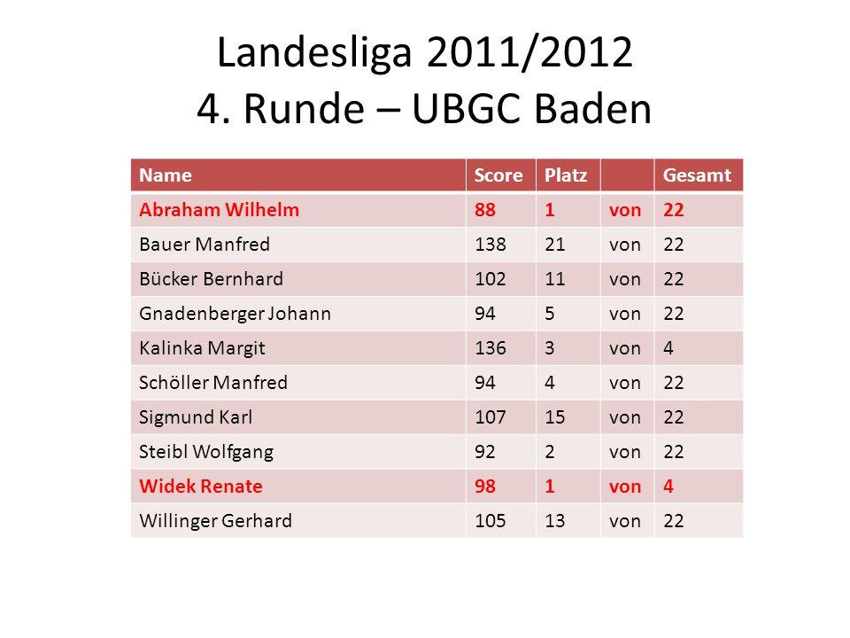 Landesliga 2011/2012 4. Runde – UBGC Baden