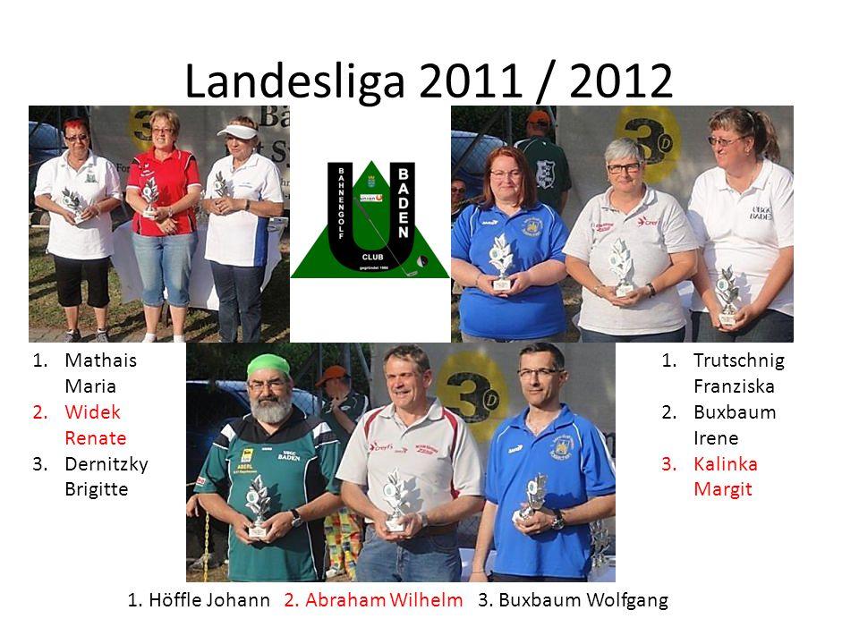 Landesliga 2011 / 2012 Mathais Maria Widek Renate Dernitzky Brigitte