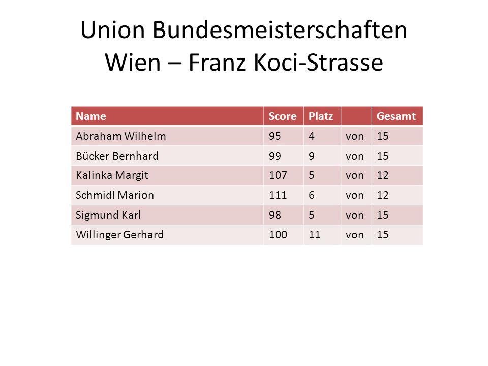 Union Bundesmeisterschaften Wien – Franz Koci-Strasse