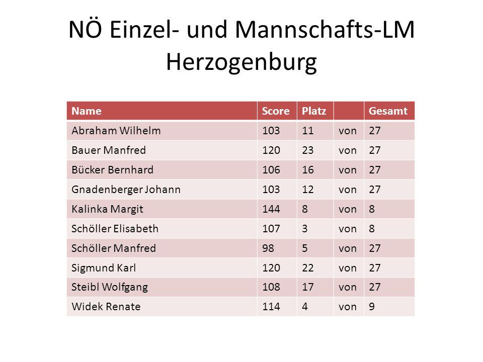 NÖ Einzel- und Mannschafts-LM Herzogenburg