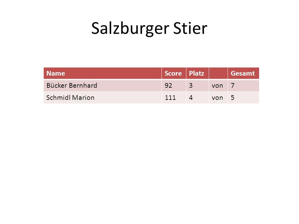 Salzburger Stier Name Score Platz Gesamt Bücker Bernhard 92 3 von 7