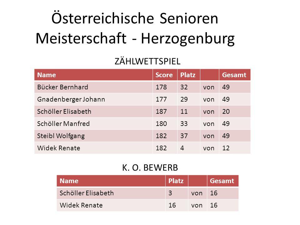 Österreichische Senioren Meisterschaft - Herzogenburg
