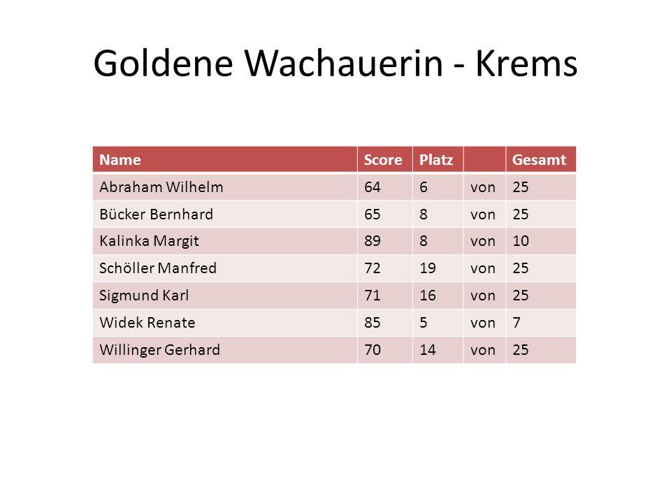 Goldene Wachauerin - Krems