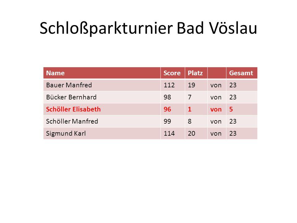 Schloßparkturnier Bad Vöslau
