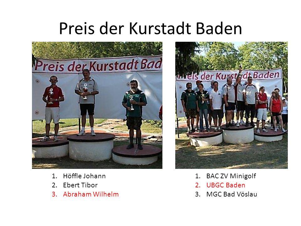 Preis der Kurstadt Baden