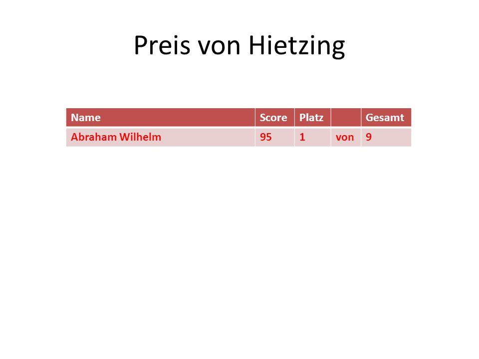 Preis von Hietzing Name Score Platz Gesamt Abraham Wilhelm 95 1 von 9