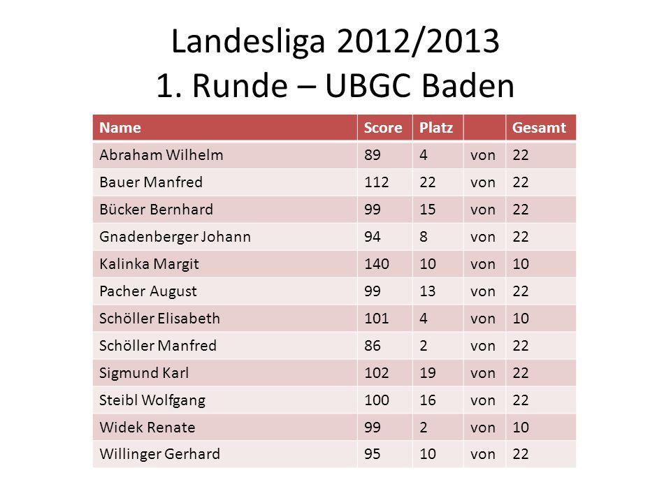 Landesliga 2012/2013 1. Runde – UBGC Baden