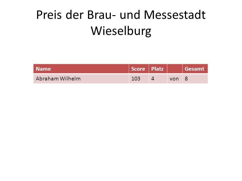 Preis der Brau- und Messestadt Wieselburg
