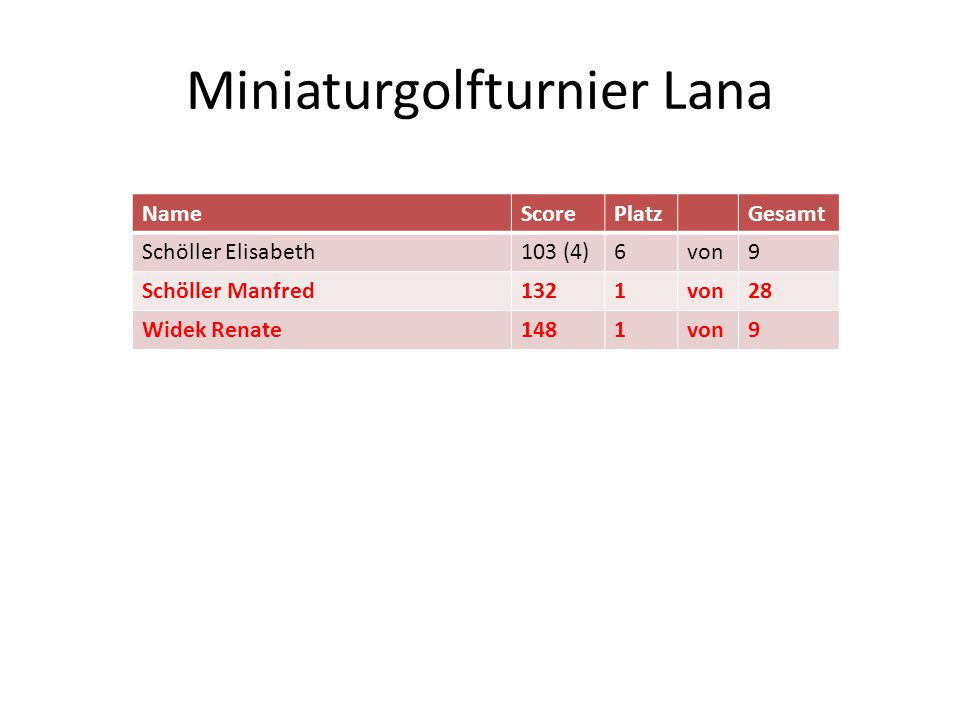 Miniaturgolfturnier Lana
