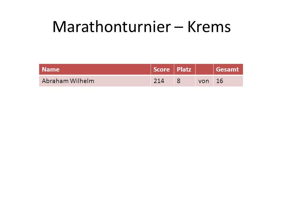 Marathonturnier – Krems